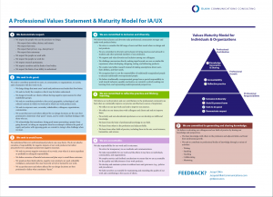 A values statement and maturity model for IA/UX practitioners and organizations